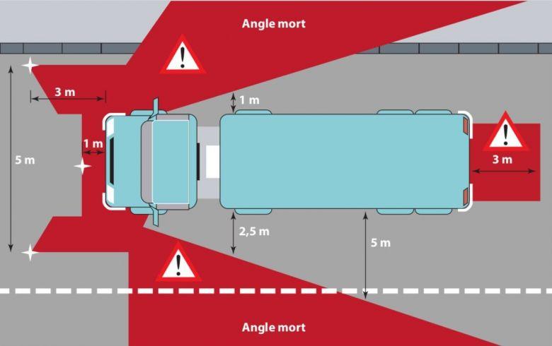 Voici le schéma des angles morts tels qu'ils sont perçus par le conducteur du camion. / © Vélo-Cité